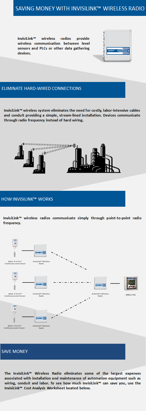 InvisiLink Wireless Radios for level measurement applications.
