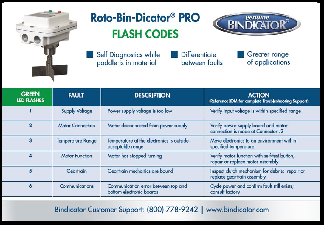 Flash Code Diagnostics